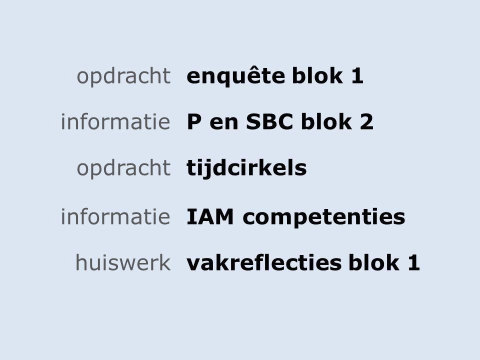 opdracht enquête blok 1 informatie P en SBC blok 2. opdracht tijdcirkels. informatie IAM competenties.
