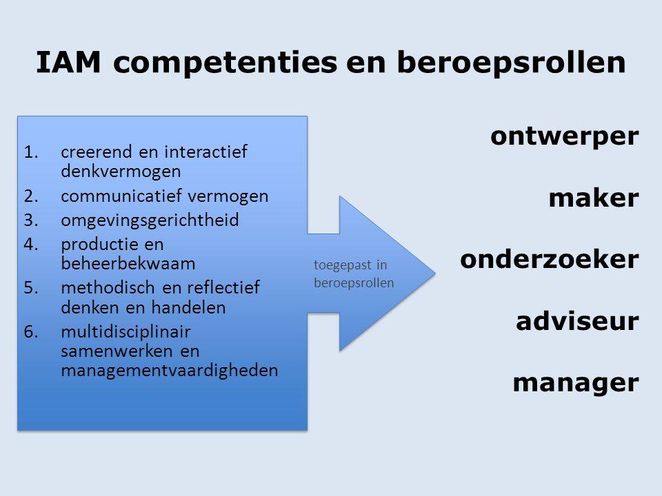 IAM competenties en beroepsrollen
