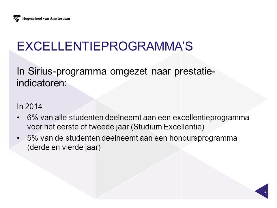 Excellentieprogramma's