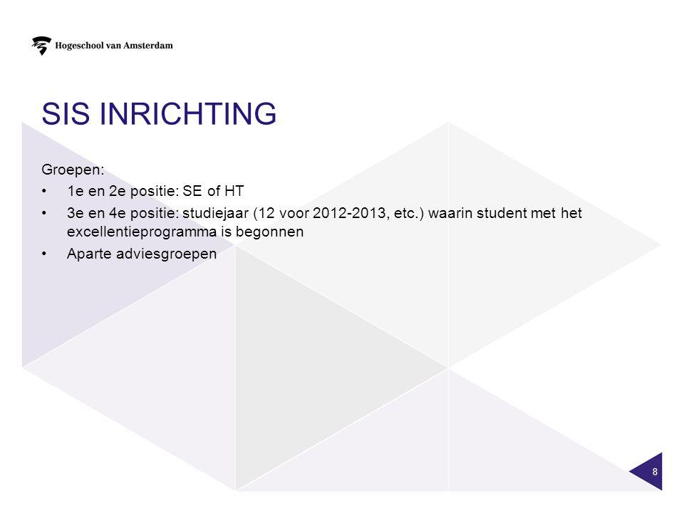SIS inrichting Groepen: 1e en 2e positie: SE of HT