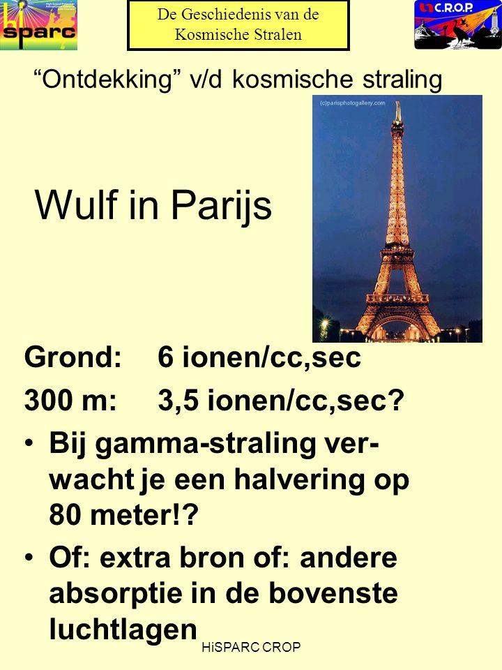 Wulf in Parijs Grond: 6 ionen/cc,sec 300 m: 3,5 ionen/cc,sec