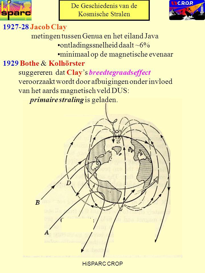 De Geschiedenis van de Kosmische Stralen