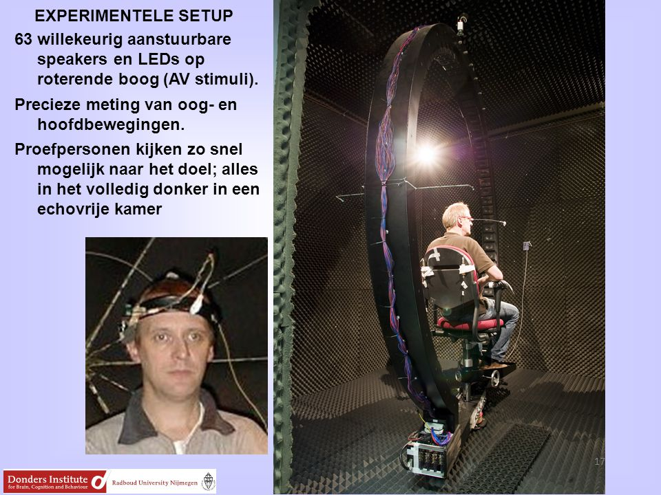 EXPERIMENTELE SETUP 63 willekeurig aanstuurbare. speakers en LEDs op. roterende boog (AV stimuli).