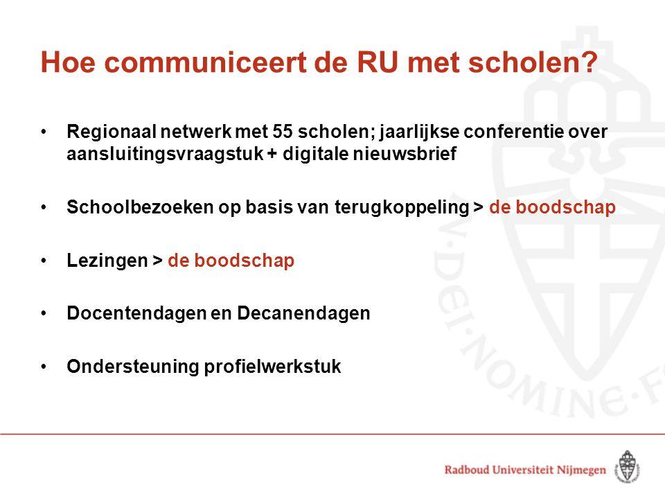 Hoe communiceert de RU met scholen