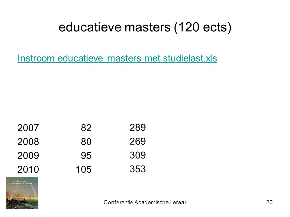 educatieve masters (120 ects)