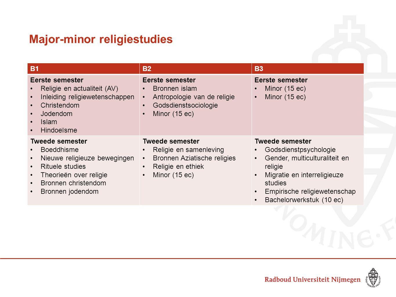 Major-minor religiestudies