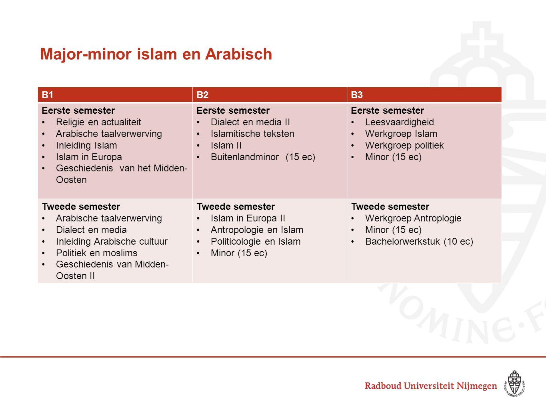 Major-minor islam en Arabisch