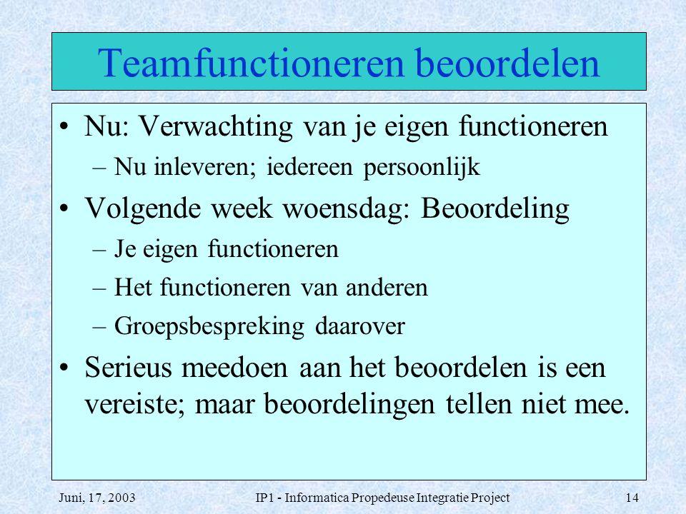 Teamfunctioneren beoordelen