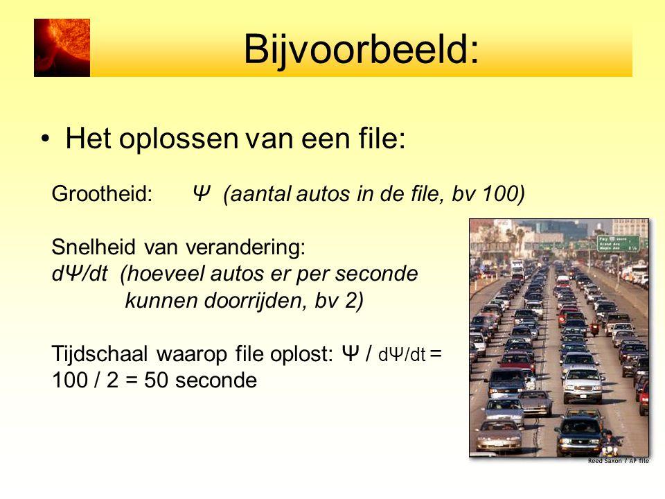 Bijvoorbeeld: Het oplossen van een file: