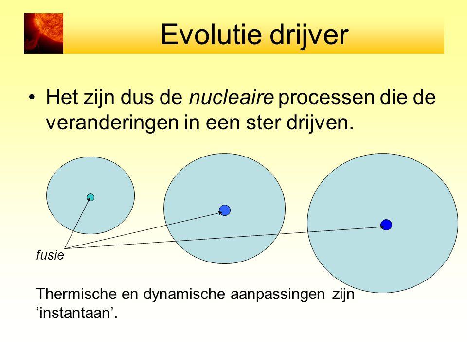 Evolutie drijver Het zijn dus de nucleaire processen die de veranderingen in een ster drijven. fusie.
