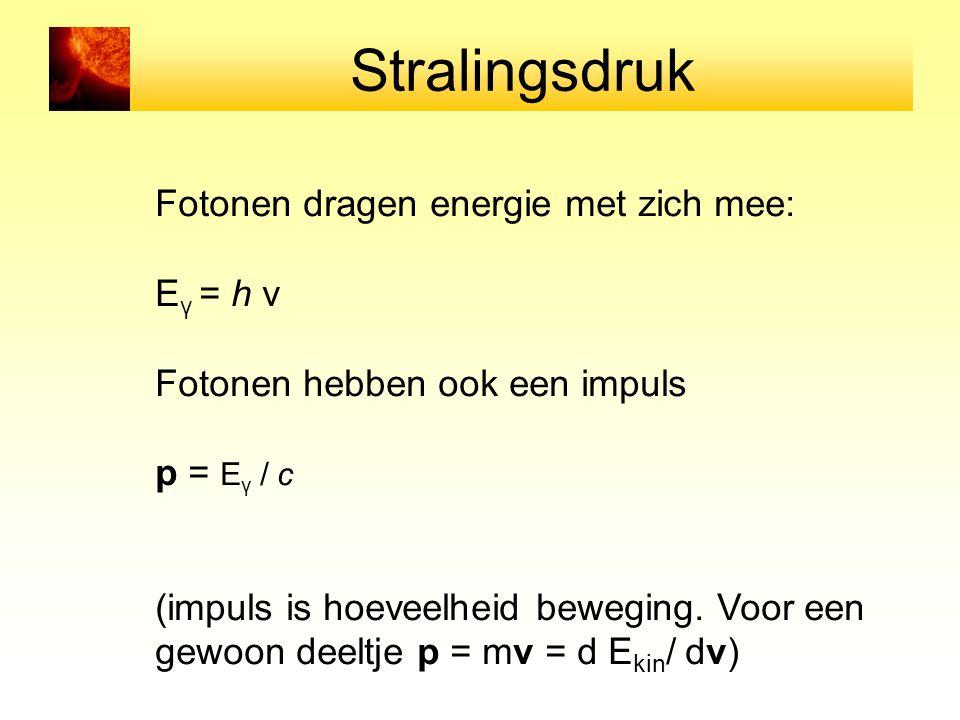 Stralingsdruk Fotonen dragen energie met zich mee: Eγ = h ν