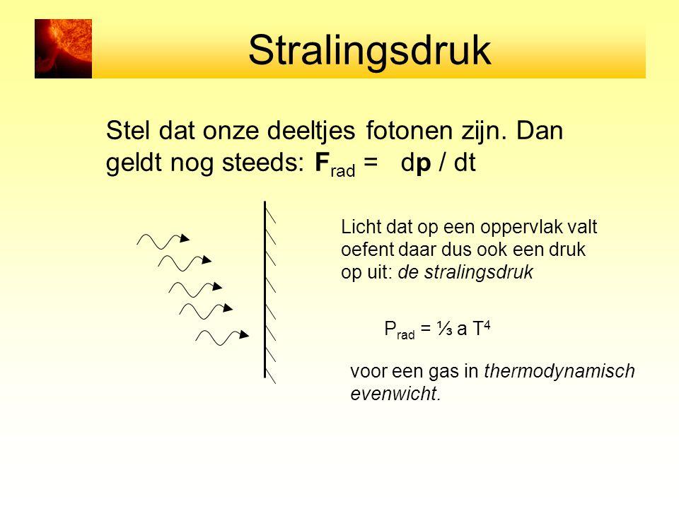 Stralingsdruk Stel dat onze deeltjes fotonen zijn. Dan geldt nog steeds: Frad = dp / dt. Licht dat op een oppervlak valt.