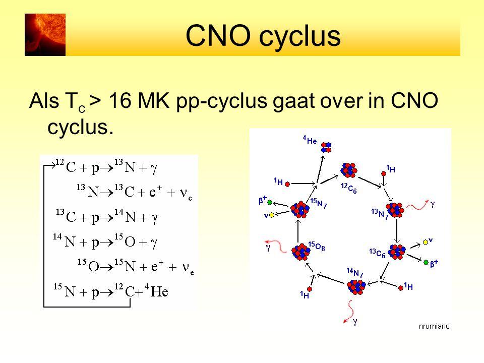 CNO cyclus Als Tc > 16 MK pp-cyclus gaat over in CNO cyclus.