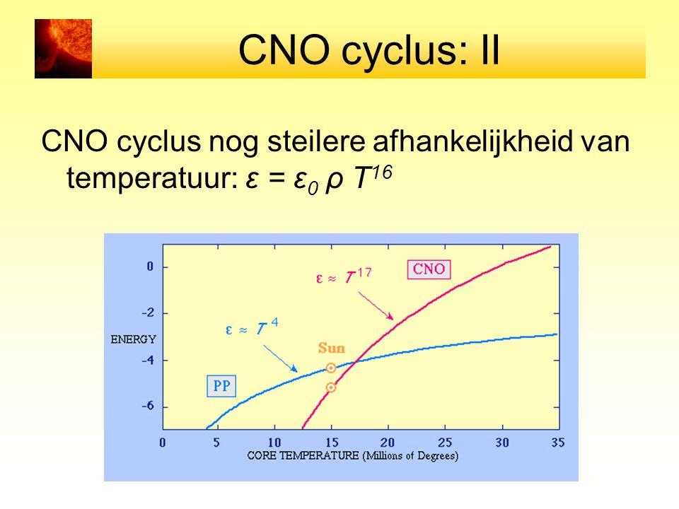CNO cyclus: II CNO cyclus nog steilere afhankelijkheid van temperatuur: ε = ε0 ρ T16