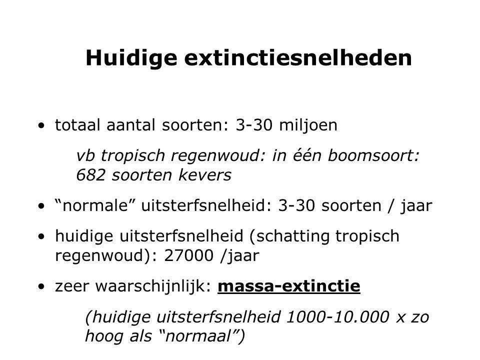 Huidige extinctiesnelheden