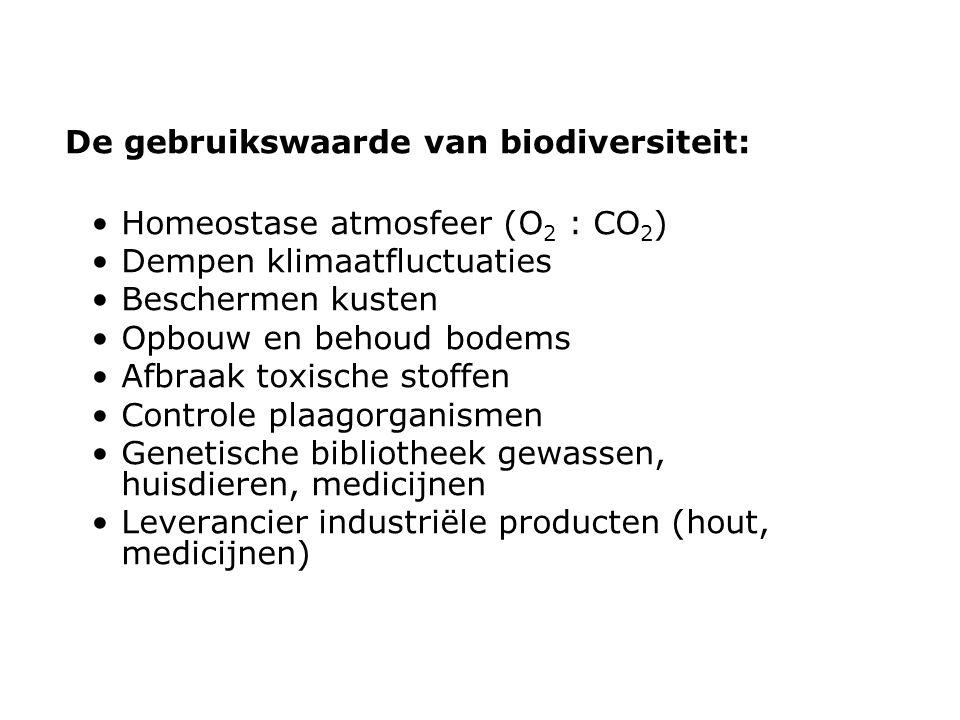 De gebruikswaarde van biodiversiteit: