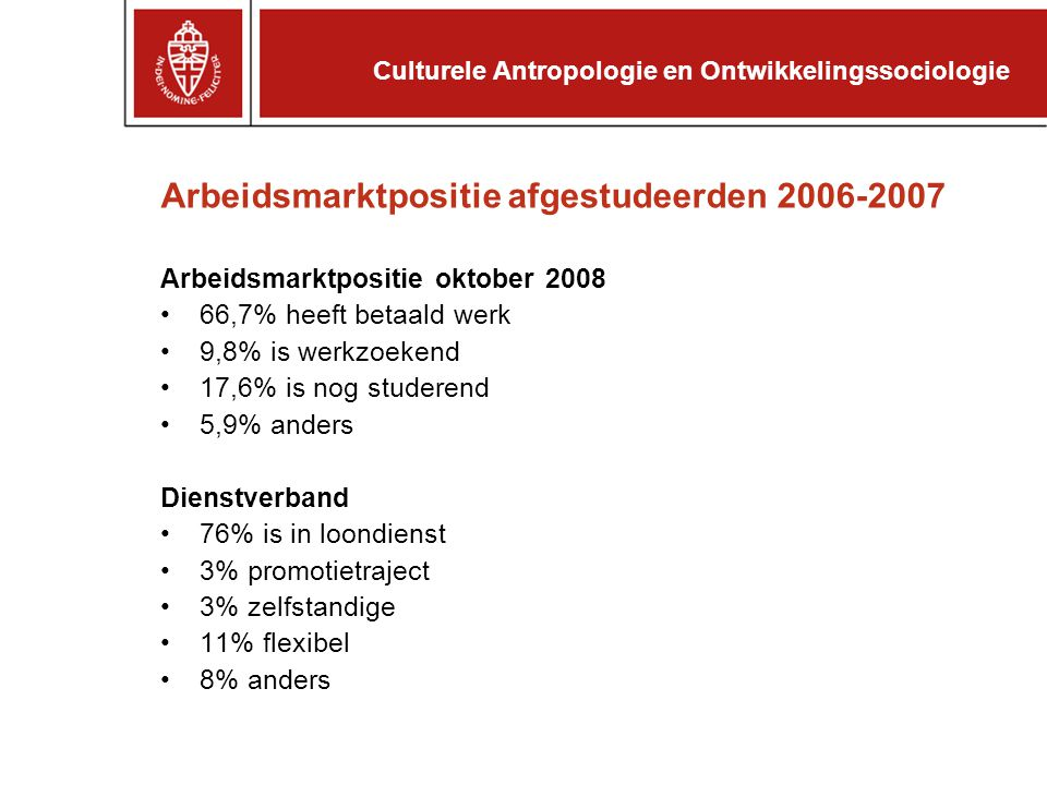 Arbeidsmarktpositie afgestudeerden 2006-2007