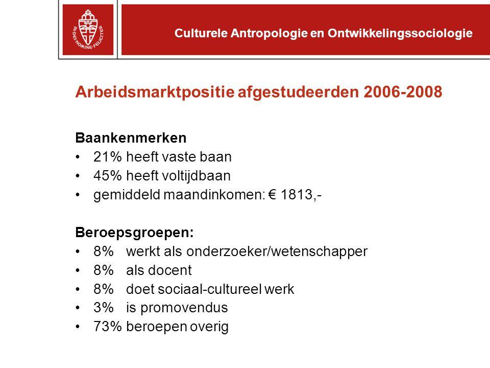 Arbeidsmarktpositie afgestudeerden 2006-2008