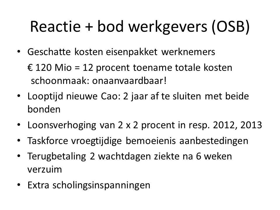 Reactie + bod werkgevers (OSB)