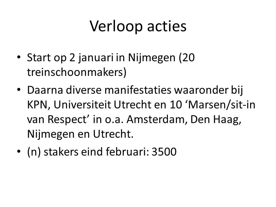 Verloop acties Start op 2 januari in Nijmegen (20 treinschoonmakers)