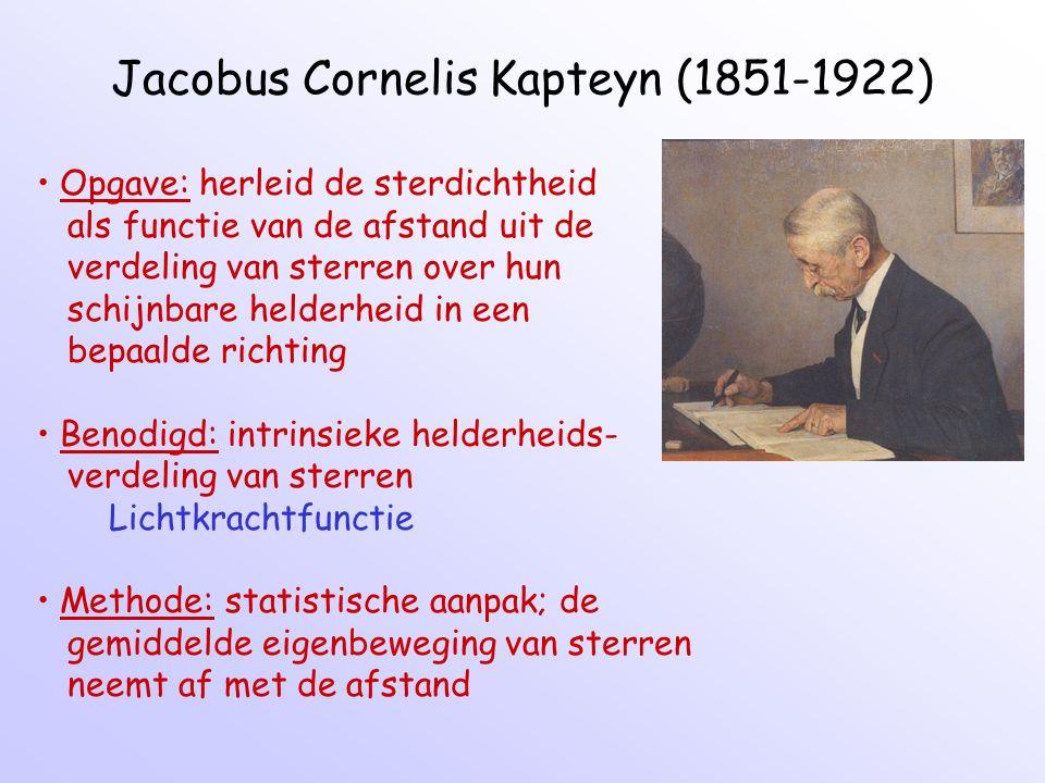 Jacobus Cornelis Kapteyn (1851-1922)