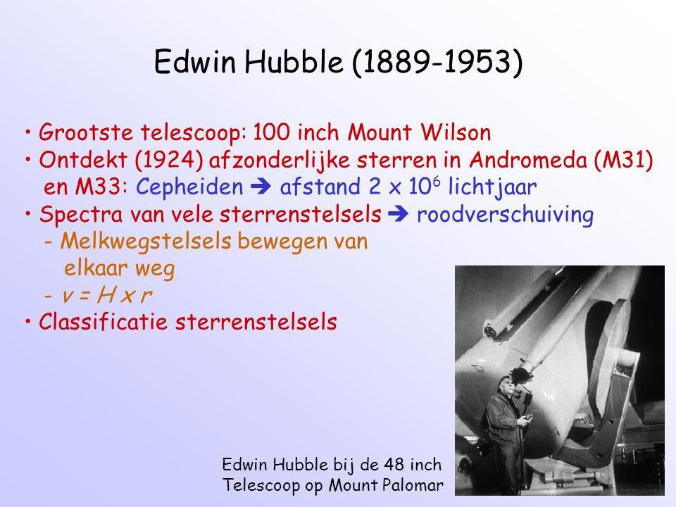 Edwin Hubble (1889-1953) Grootste telescoop: 100 inch Mount Wilson