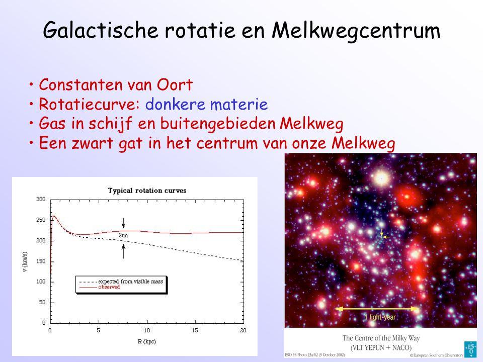 Galactische rotatie en Melkwegcentrum