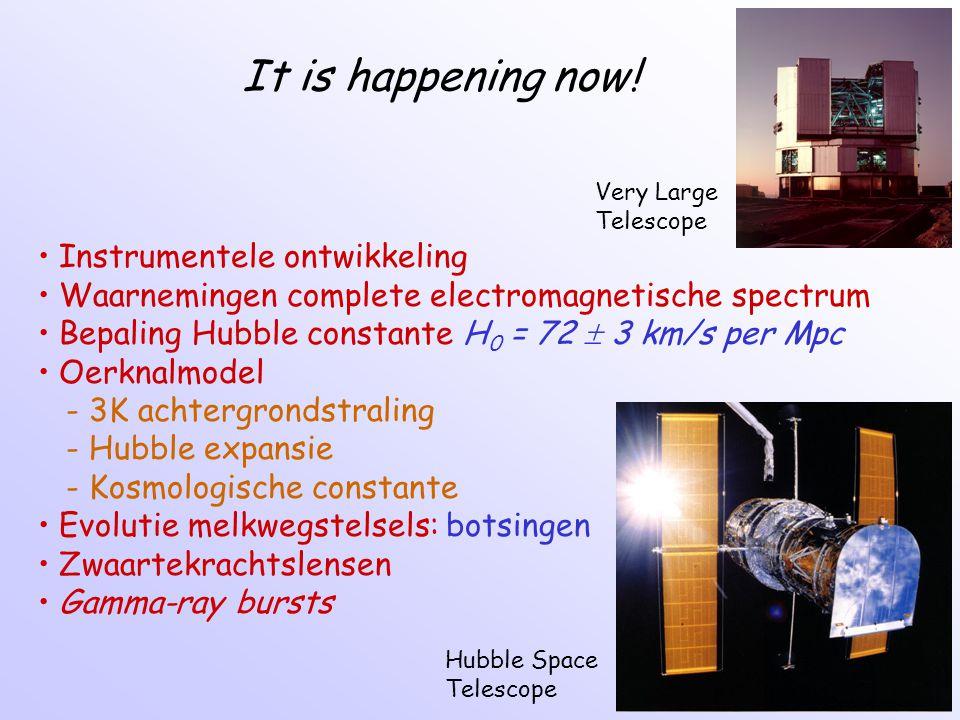 It is happening now! Instrumentele ontwikkeling