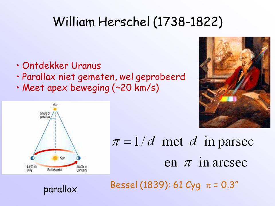 William Herschel (1738-1822) Ontdekker Uranus