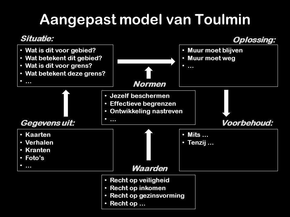 Aangepast model van Toulmin