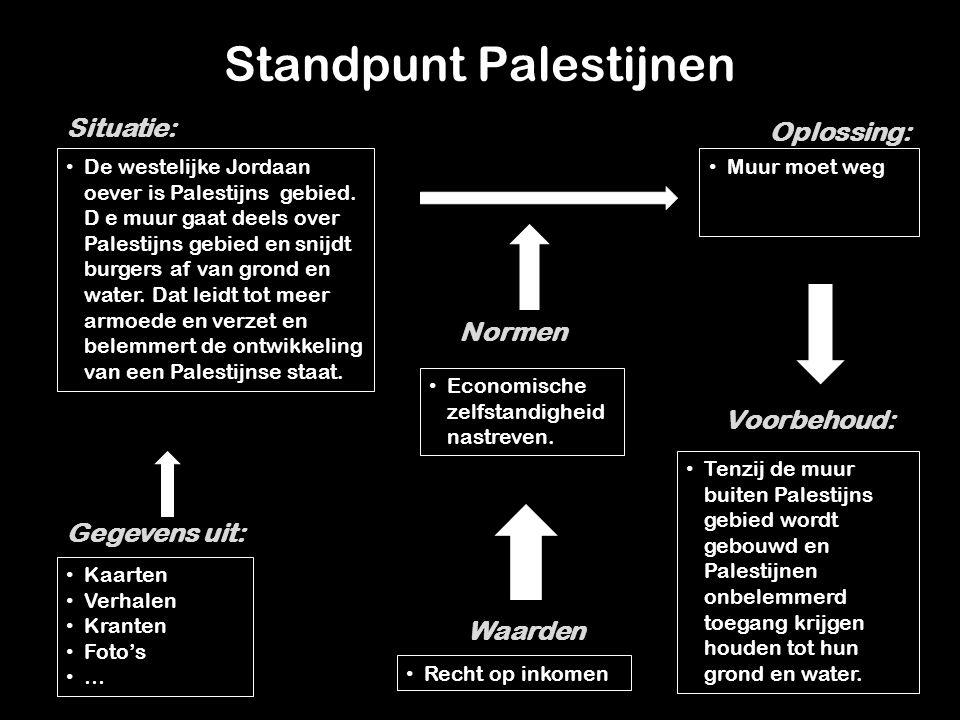 Standpunt Palestijnen