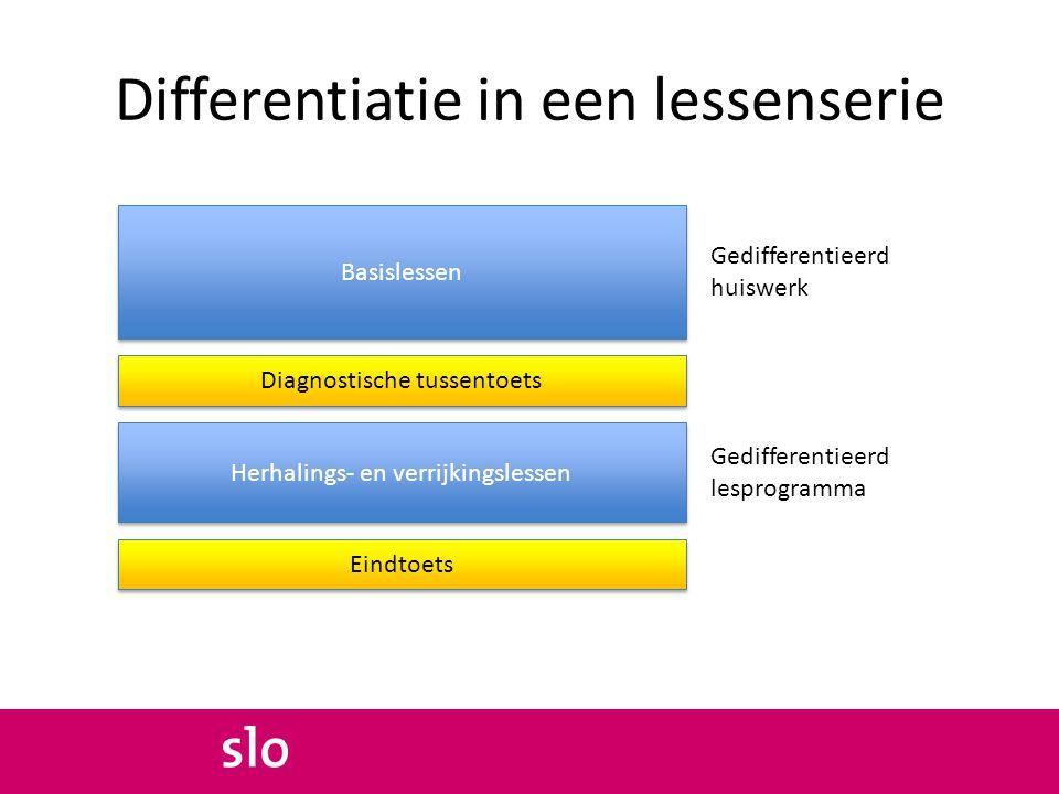 Differentiatie in een lessenserie