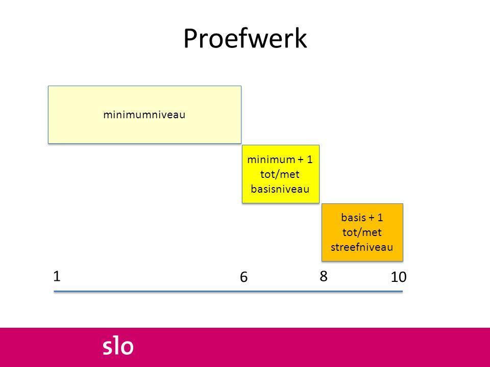 Proefwerk 1 6 8 10 minimumniveau minimum + 1 tot/met basisniveau