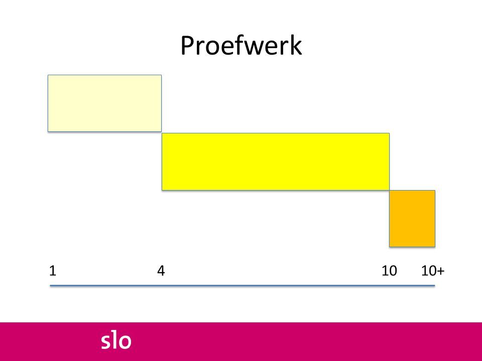 Proefwerk 1 4 10 10+