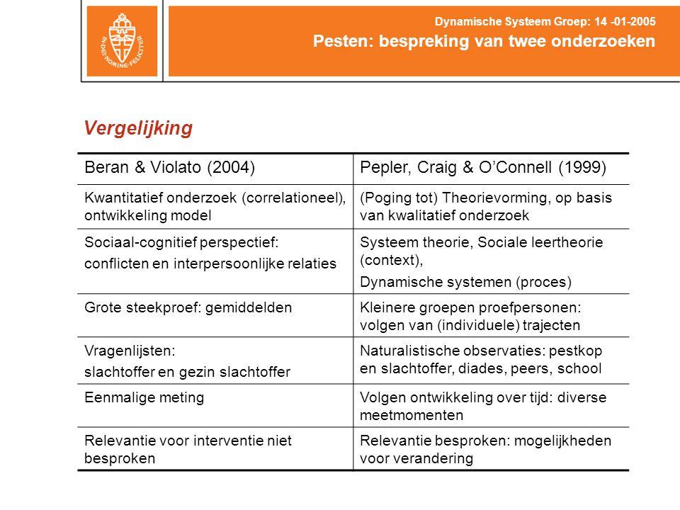 Vergelijking Pesten: bespreking van twee onderzoeken