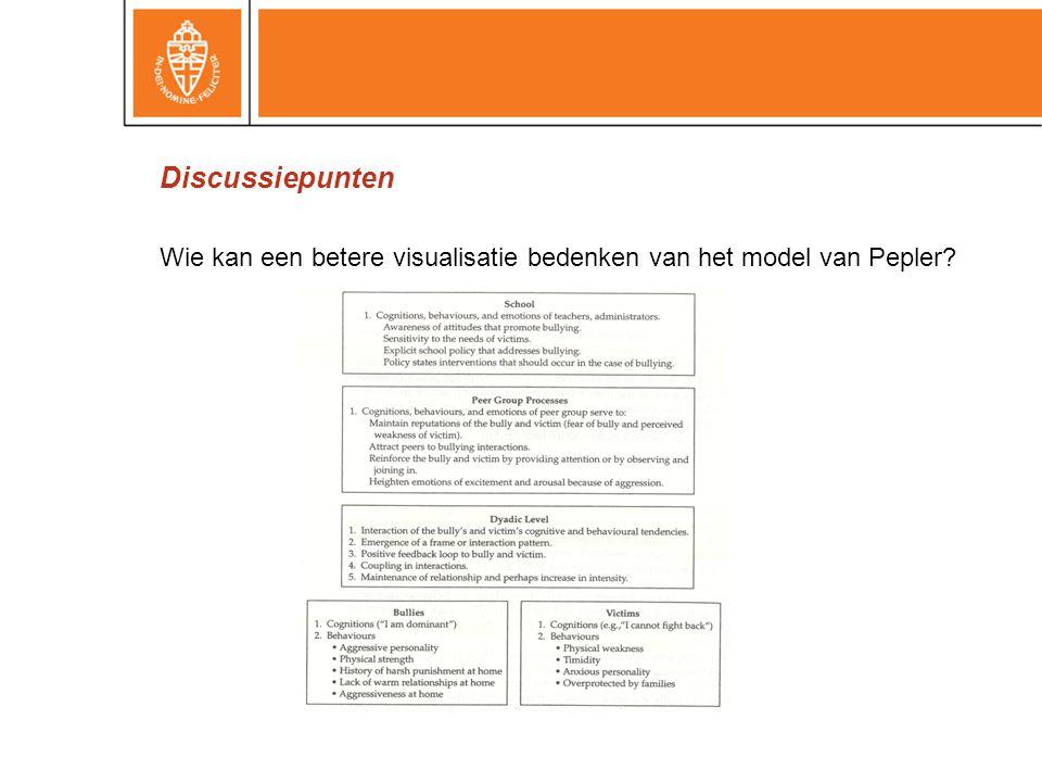 Discussiepunten Wie kan een betere visualisatie bedenken van het model van Pepler