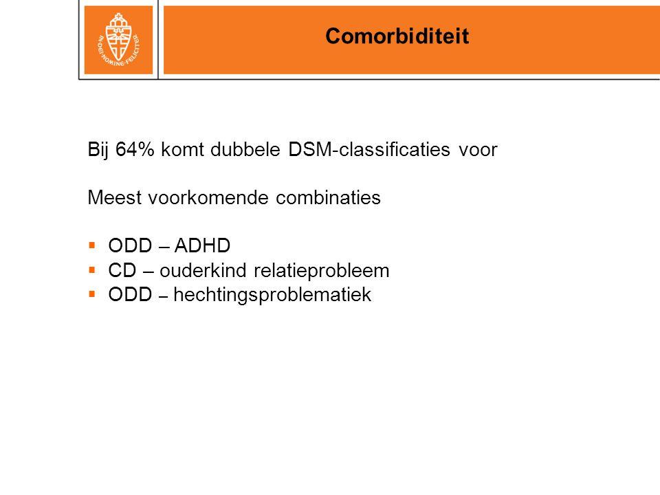 Comorbiditeit Bij 64% komt dubbele DSM-classificaties voor