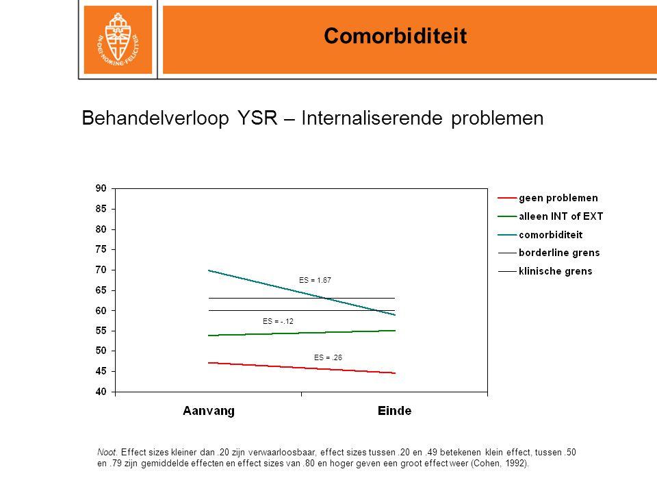Comorbiditeit Behandelverloop YSR – Internaliserende problemen
