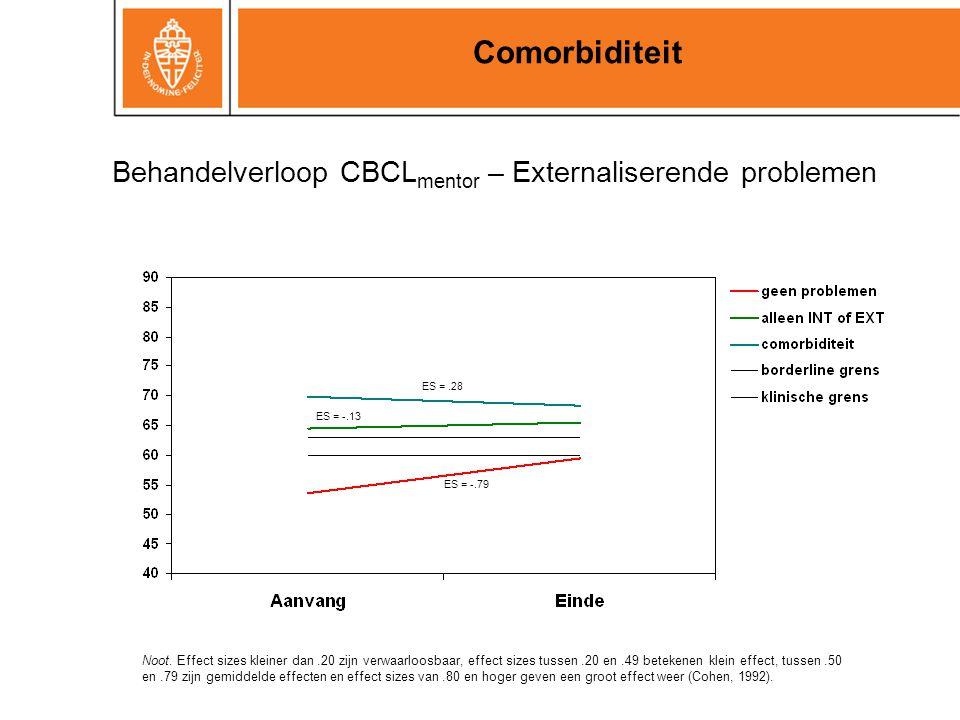 Comorbiditeit Behandelverloop CBCLmentor – Externaliserende problemen