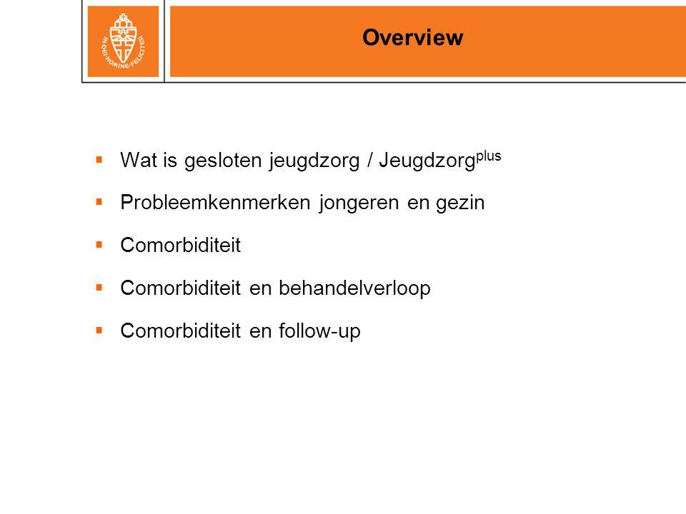 Overview Wat is gesloten jeugdzorg / Jeugdzorgplus