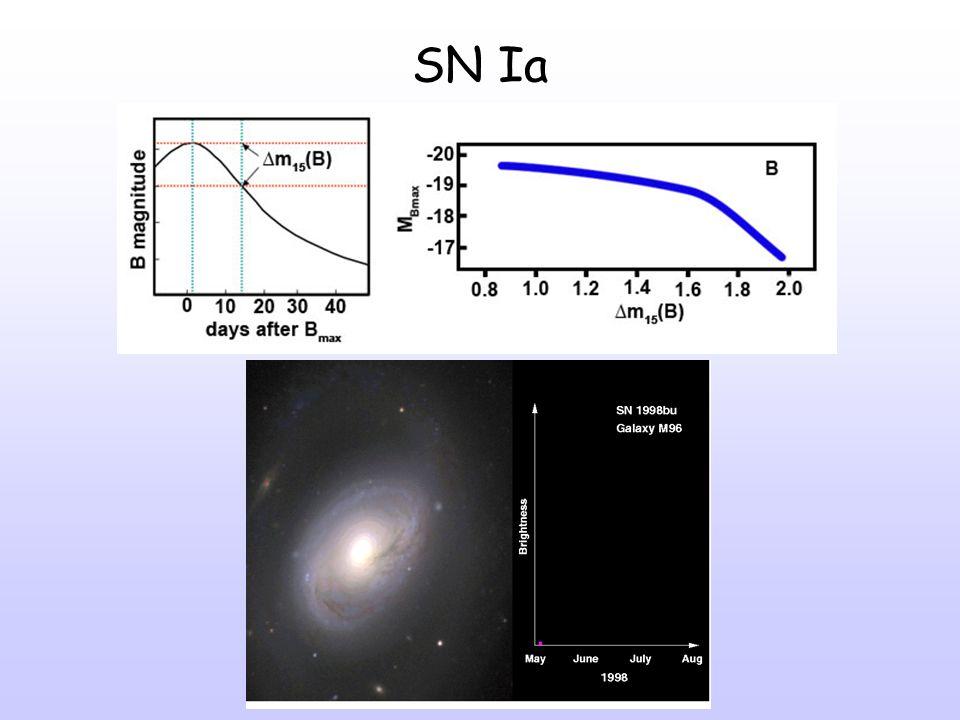 SN Ia