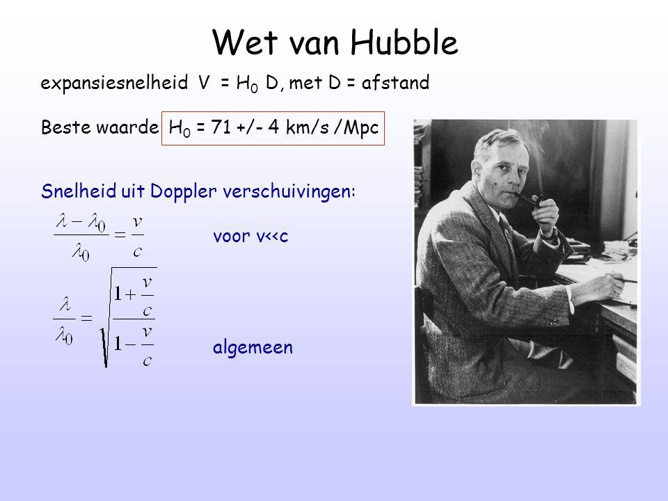 Wet van Hubble expansiesnelheid V = H0 D, met D = afstand