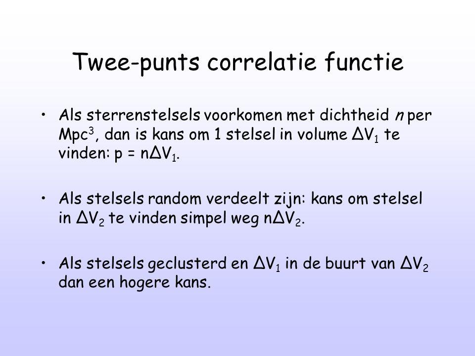 Twee-punts correlatie functie