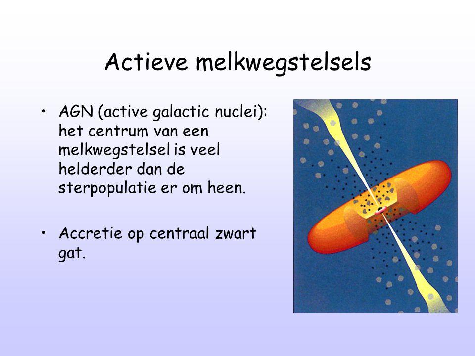 Actieve melkwegstelsels