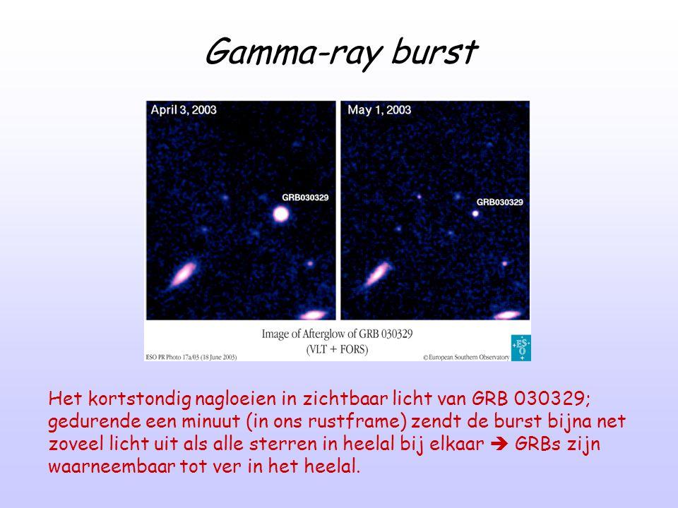 Gamma-ray burst Het kortstondig nagloeien in zichtbaar licht van GRB 030329; gedurende een minuut (in ons rustframe) zendt de burst bijna net.