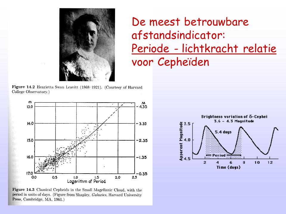 De meest betrouwbare afstandsindicator: Periode - lichtkracht relatie voor Cepheïden