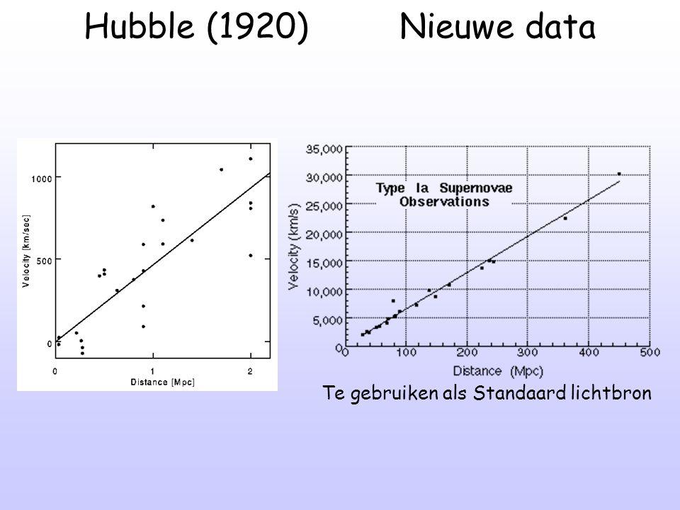 Hubble (1920) Nieuwe data Te gebruiken als Standaard lichtbron