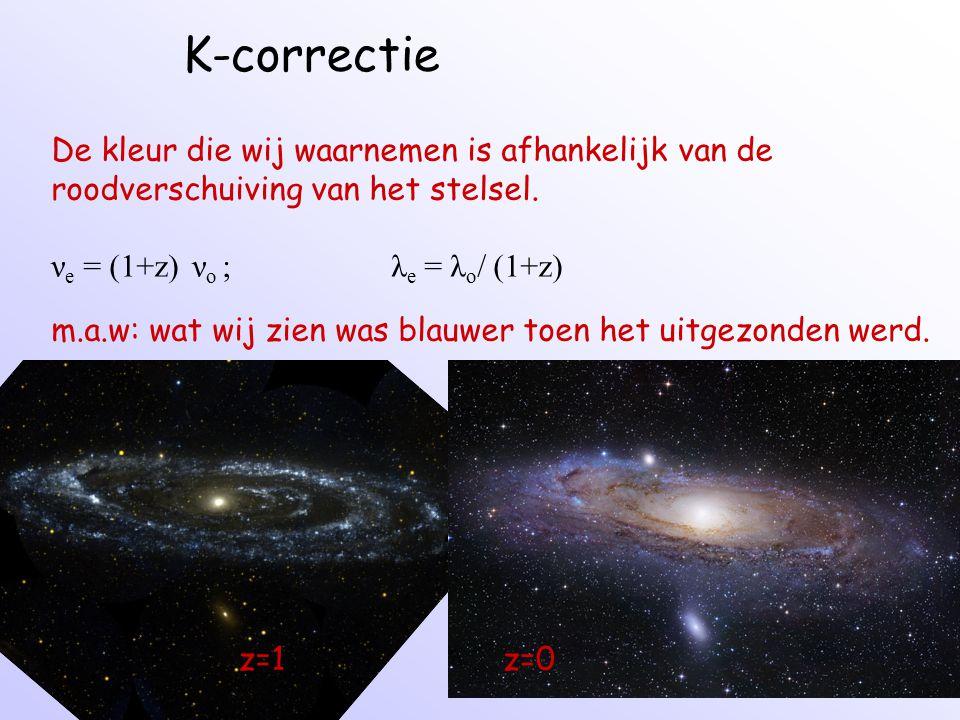 K-correctie De kleur die wij waarnemen is afhankelijk van de
