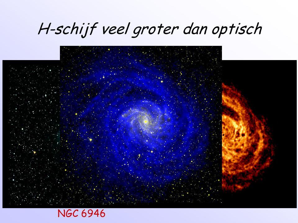 H-schijf veel groter dan optisch