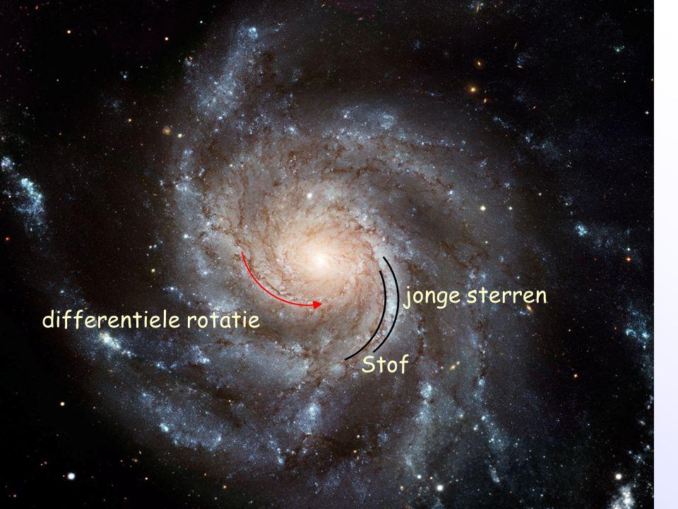 jonge sterren differentiele rotatie Stof